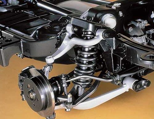 ходовой автомобиля ремонт реферат части